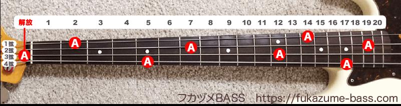 ベースのAの位置