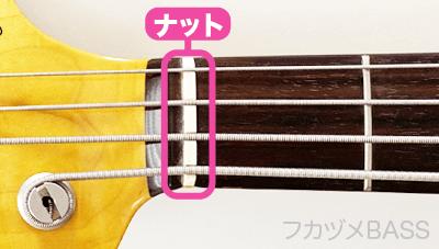ベースのパーツ/ナット