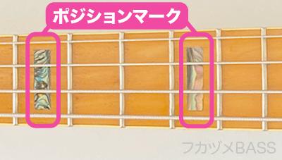 ベースのパーツ/ブロックインレイ