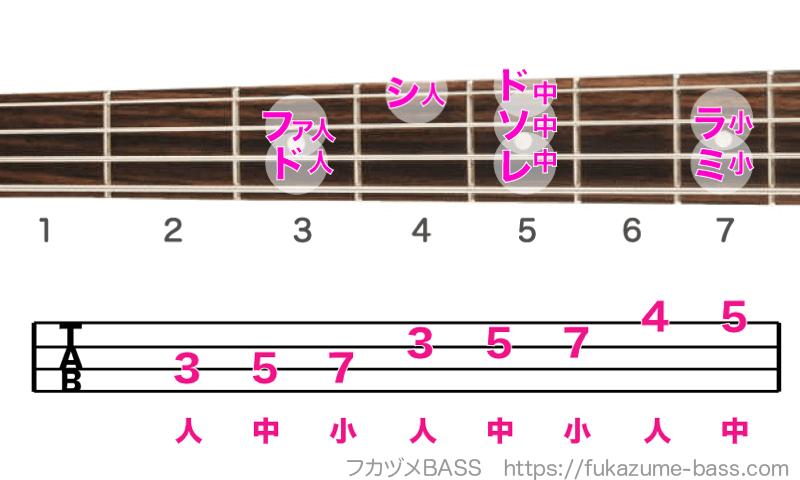 ベースのドレミの弾き方03