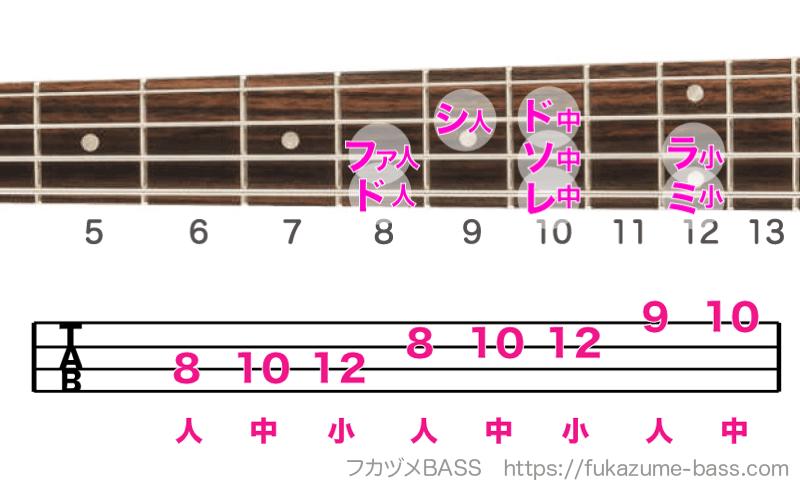 ベースのドレミの弾き方06