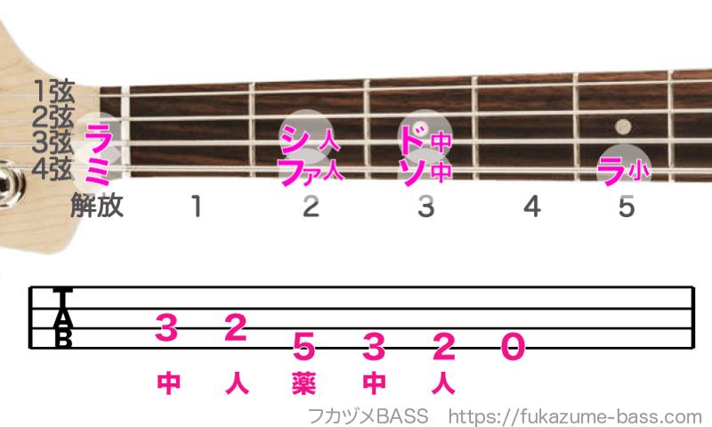 ベースのドレミの弾き方07