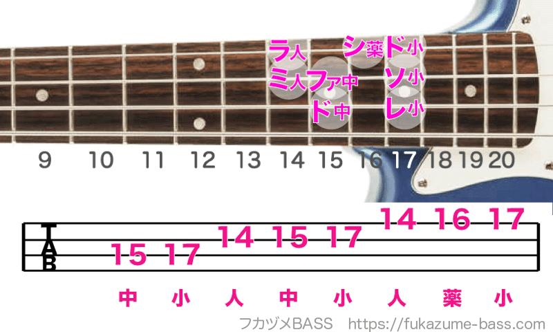 ベースのドレミの弾き方08