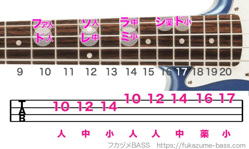 ベースのドレミの弾き方09