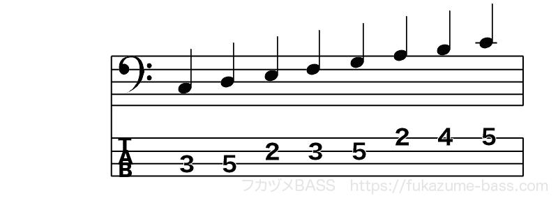 ベースのタブ譜の読み方05