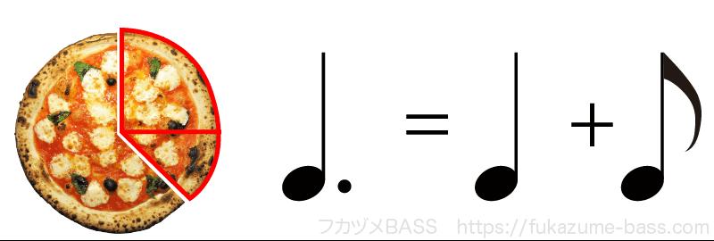 音符の長さ07