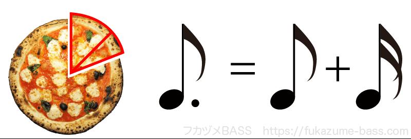 音符の長さ08
