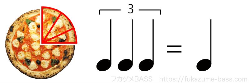 音符の長さ09
