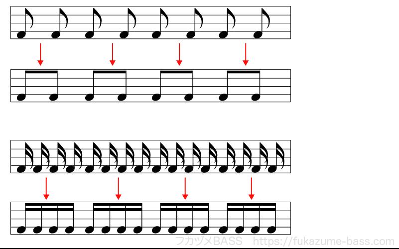 音符の長さ11