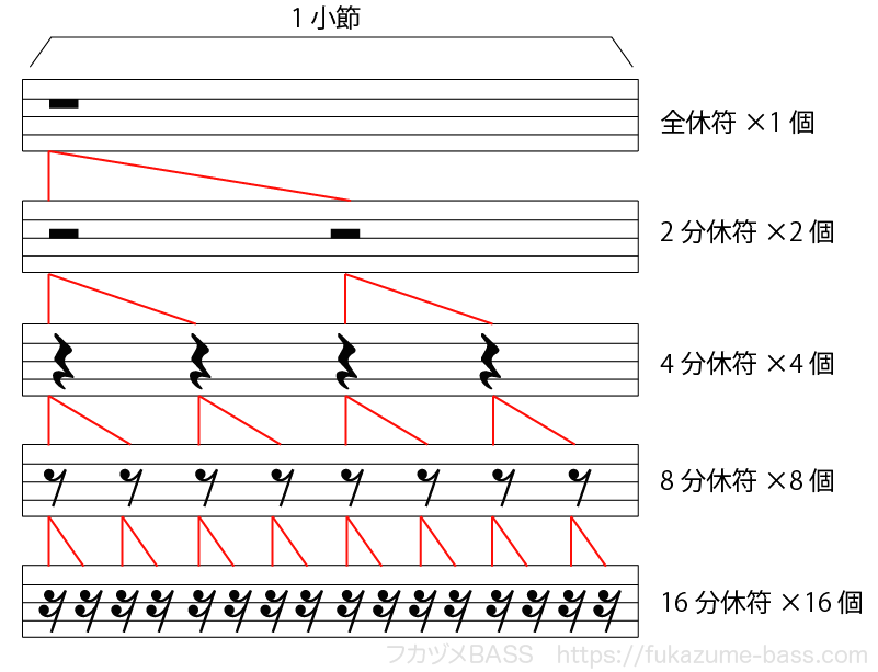 音符の長さ14