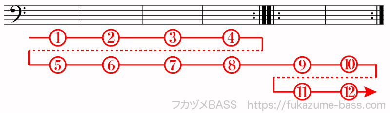 楽譜の反復記号による繰り返し03