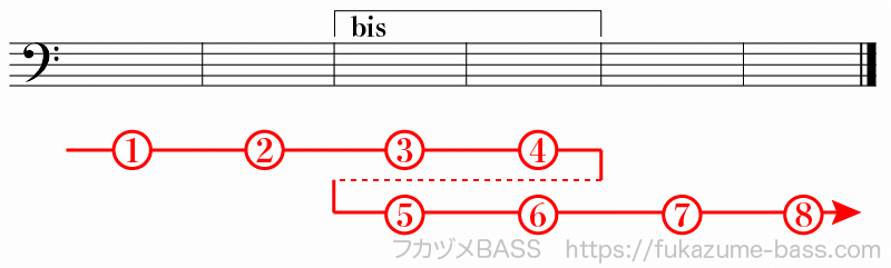 楽譜の反復記号による繰り返し10