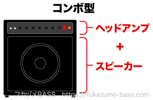 コンボ型ベースアンプ